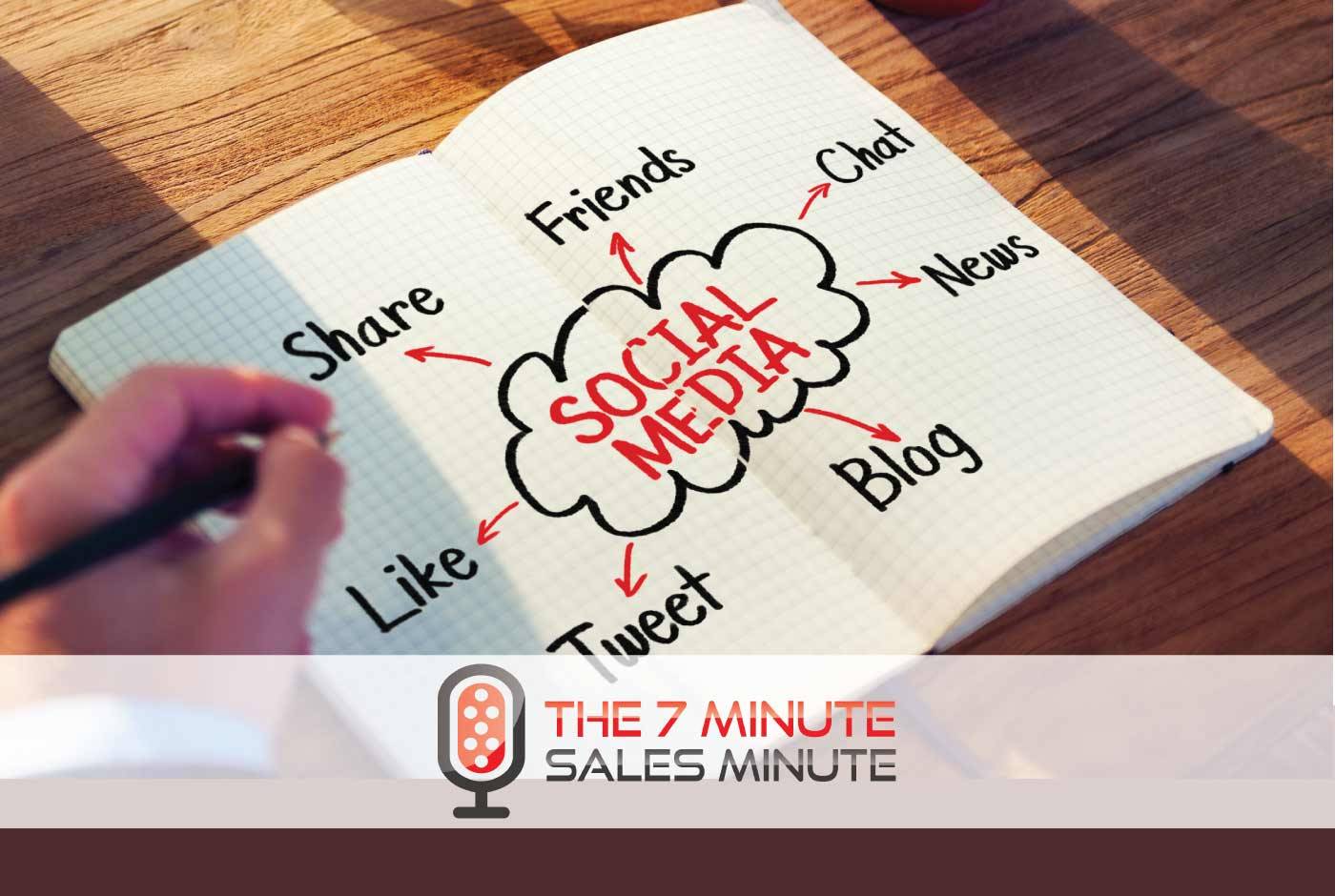 7 Minute Sales Minute Podcast - Season 13 - Episode 10 - I Only Audit Socially - graphic of social media plan drawing